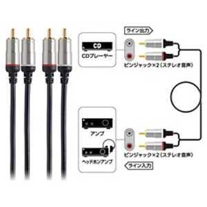 オーディオテクニカ オーディオケーブル (2.0m) AT564A20